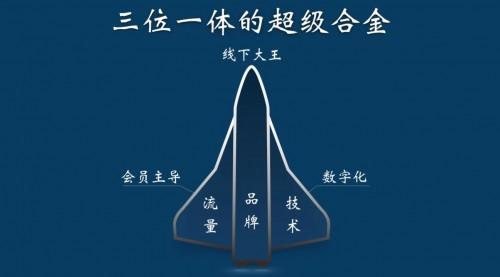 根植于民族自信 华住以第二成长曲线创造中国服务标杆